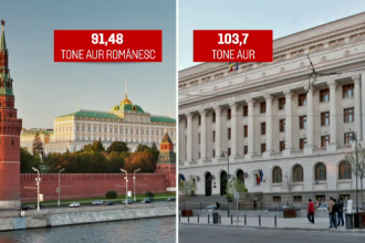 News.ro: Rusia a acceptat ca tezaurul Romaniei a ajuns la Moscova in 1917. Cum avanseaza negocierile pentru recuperarea sa