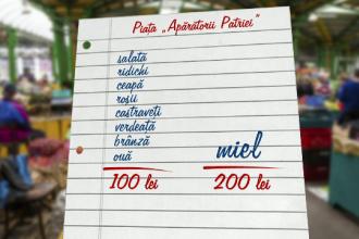 Care sunt cele mai scumpe si cele mai ieftine piete din Bucuresti. Intr-un singur loc puteti cumpara miei vii