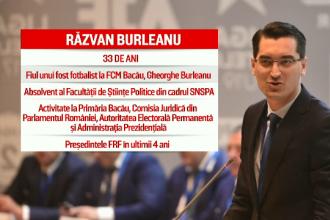 Cum a pierdut Lupescu șefia FRF în fața lui Burleanu, deși a fost susținut de lideri ai puterii