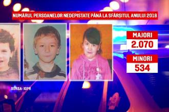 500 de copii dispăruţi, căutați de ani buni de poliție. De ce s-a ajuns în această situație