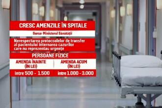 Amenzi mai mari pentru angajații din spitale. În ce cazuri vor ajunge la 10.000 de lei