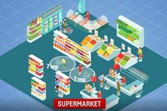 Aglomeraţie în multe magazine din Capitală. Soluţia autorităţilor: un ghid de măsuri neobligatorii