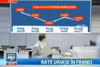 Rate uriase in franci. Grafic cu evolutia monedei din 2008 pana acum, cand a ajuns sa concureze euro