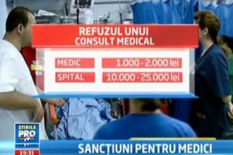 2.000 de lei amenda pentru doctorul care refuza sa vada un pacient. Ce alte amenzi risca medicii