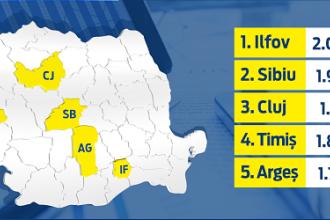 HARTA SALARIILOR. Bucuresti, Ilfov si Sibiu conduc in top, insa in 15 alte judete puterea de cumparare a scazut fata de 2009