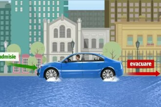 Zeci de soferi blocati in Capitala, dupa precipitatiile record. Sfaturile expertilor in cazul situatiilor cu strazi inundate