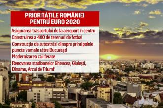 Autoritățile tratează în zeflemea pregătirea EURO 2020. Cum vom transporta suporterii