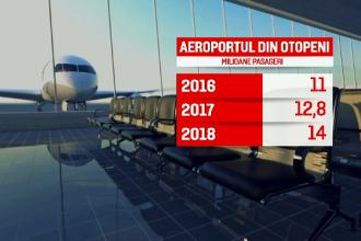 Autorităţile promit un terminal nou la Otopeni, dar nu îl pot repara pe cel vechi. Nici lifturile nu merg