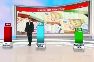 Sondaj: Ce ar face românii dacă ar câștiga 1 milion de euro la loterie
