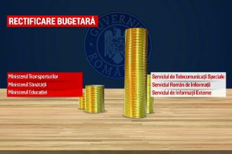 Tăierile anunțate de Guvern. Teodorovici îi lasă pe bugetari fără abonamentul la mobil