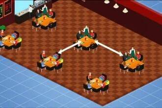 Restaurantele se redeschid în interior, de la 1 septembrie. Ce condiții trebuie respectate