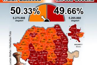 Rezultate finale: Traian Basescu - 50,33%, Mircea Geoana - 49,66%!