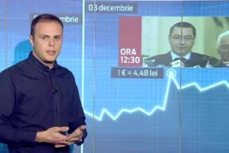 Cati bani europeni pierde Romania in fiecare luna din cauza neintelegerilor pe memorandumul cu FMI