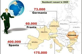 Studiu: 35% dintre romani vor sa se mute definitiv in alta tara. Germania, cea mai dorita destinatie