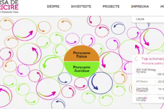 Bursa de Fericire, singurul sistem care transforma investitiile in vieti salvate. Cum functioneaza