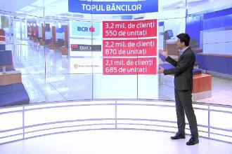Efectele pe piata bancara din Romania dupa ce Banca Transilvania a cumparat Volksbank. Ce inseamna tranzactia pentru clienti