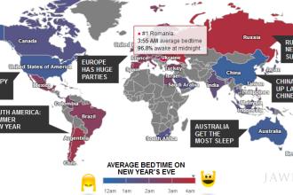 Topul celor mai petrecarete tari in noaptea de Revelion. Harta in care Romania este peste Rusia
