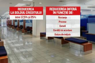 Oferta OTP Bank pentru credinte in franci elvetieni: scaderi la sold intre 17,5 si 25 la suta