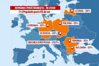INS: In fiecare an dispar doua orase mici. Pana in anul 2050, vom ramane in tara doar 14 milioane de oameni