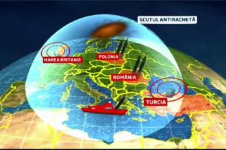Rusia acuza: Desfasurarea sistemului antiracheta in Romania, o incalcare a Tratatului privind rachetele cu raza mica si medie