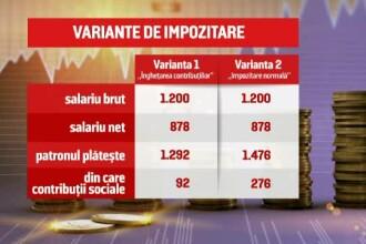 Doua variante pentru ca salariul minim sa creasca la 1200 de lei de la 1 ianuarie. Sindicatele si patronatele au batut palma