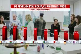 Numarul romanilor care isi petrec Revelionul in sufragerie s-a redus cu 30%. Cat de traditionalisti suntem