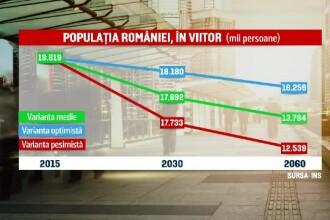 România riscă să devină o ţară de bătrâni, cu doar 12 milioane de locuitori. Dezastrul anunţat de INS