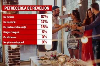 Revelionul la români: acasă, în sufragerie, cu familia. Pe masă, sarmale, vin și șampanie