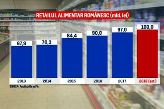 Românii au tendința să cheltuiască tot mai mult de Sărbători. Sfaturile economiștilor