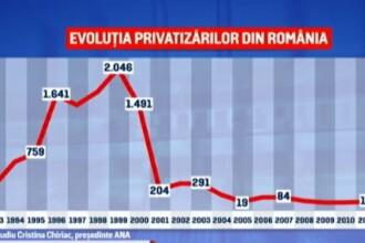 Industria românească, după 30 de ani. O radiografie a drumului spre capitalism
