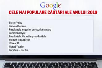 Cele mai populare căutări ale românilor în 2019. Aria cercului și Prohodul, în top