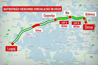 Rezultat rușinos pentru România. Câți kilometri de autostradă au fost inaugurați în 2019