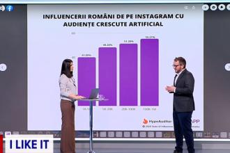 """iLikeIT. Florin Grozea a prezentat primul studiu despre """"influencerii"""" români de pe Instagram"""