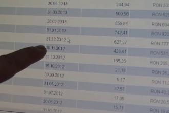 Orasele din Romania unde facturile la incalzire s-au dublat intr-o luna, desi temperaturile au fost ridicate