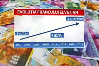 Cum ar putea beneficia 50.000 de romani cu rate la banci de o reducere MARE a creditelor. Totul depinde de avocati