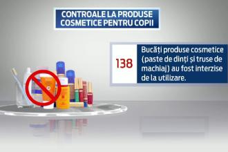 Pericolul ascuns din pastele de dinti si cosmeticele pentru copii. La ce trebuie sa fiti atenti cand cititi etichetele