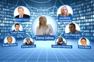 DNA cere din nou arestarea Elenei Udrea, in dosarul GALA BUTE. Reactia fostului ministru: