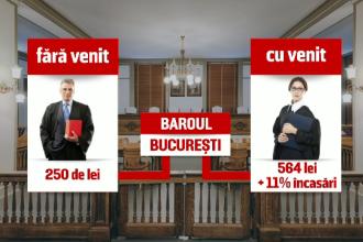 Romanii nu mai au bani de procese, iar avocatii nu mai au bani de taxa. 600 dintre ei risca excluderea din Barou