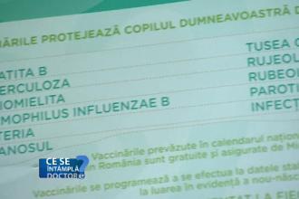 Cazurile in care trebuie facuta vaccinarea antitetanos.