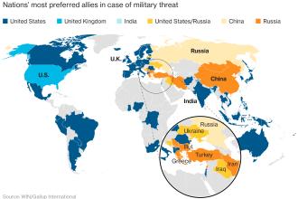 Sondaj: Cetatenii a patru tari membre ale NATO ar prefera ca in cazul unui atac sa fie aparati de catre Rusia
