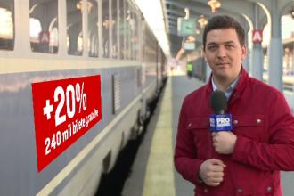Biletele de tren gratuite pentru studenti, indiferent de destinatie, ar putea deveni istorie. Cresterea inregistrata de CFR