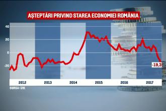 Românii și-au pierdut încrederea în economie, dar nu renunță la cumpărături. Paradoxul din statistici