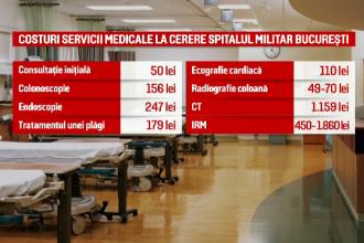 Cel mai modern centru integrat de medicină nucleară din Europa. Investiția de 4 mil. €