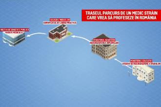 ANIMAȚIE GRAFICĂ. Cum a ajuns italianul cu 8 clase să profeseze ca medic în România