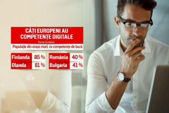 Românii, ultimii din UE la utilizarea calculatorului. Ne pricepem însă la stat pe Facebook