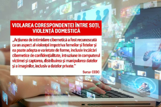 Decizie CEDO: ce riscă românii care intră pe contul de Facebook al partenerului