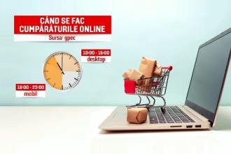 Românii au dat comenzi online de 12 milioane de euro pe zi în anul 2019