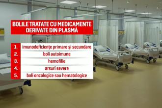 Cum ajung anual la gunoi 60 de tone de plasmă extrasă din sânge în România