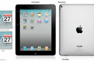 Cum va arata urmatorul iPad, care ar putea fi lansat in aprilie? FOTO