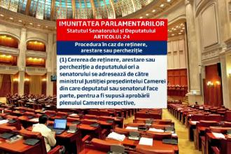 Cum functioneaza super-imunitatea parlamentarilor. Vor primi pe birou toate probele procurorilor